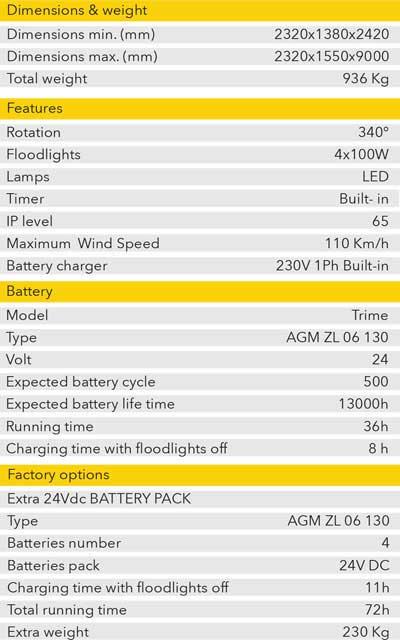 x-eco_batteryM_tabella