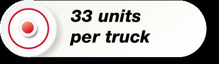 33 units per truck
