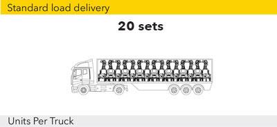 Standard Load Delivery