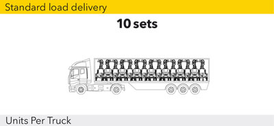 Standard Load Delivery