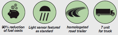 X-Hybrid Mobile USPs 1