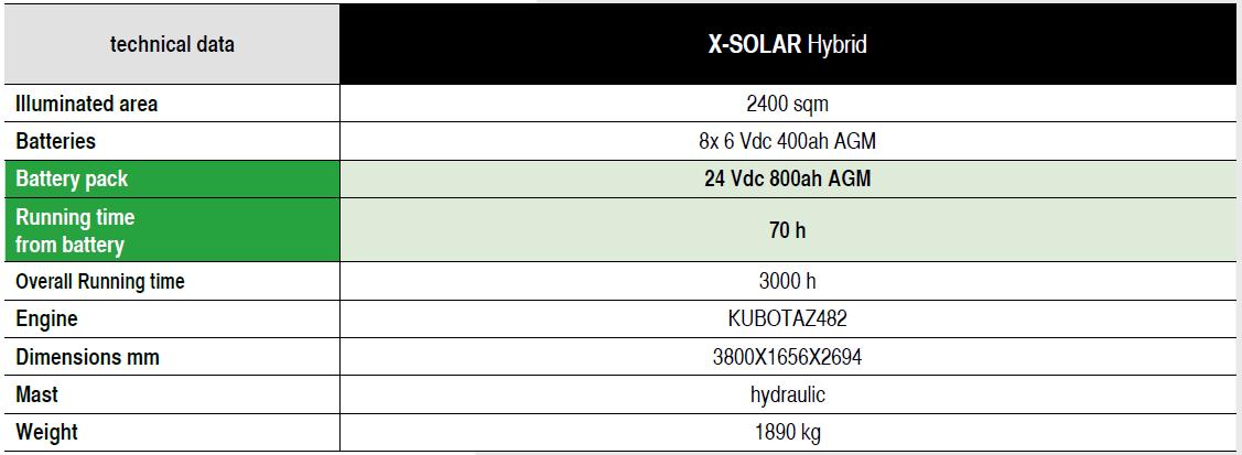 X-Solar Hybrid Tech Specs 1